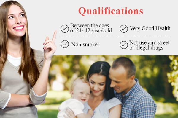 Surrogate Qualifications in Salt Lake City UT, Surrogate Qualifications Salt Lake City UT, Salt Lake City UT Surrogate Qualifications, Surrogate Qualifications, Surrogate, Surrogate Agency, Surrogacy